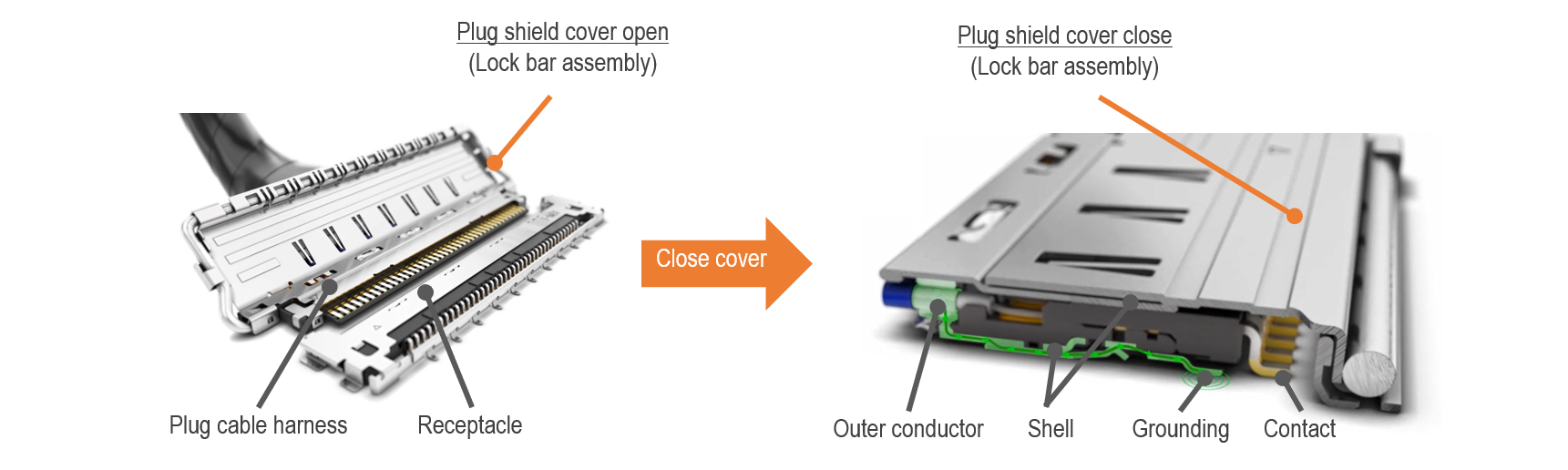 Article-Next-Gen-Panel-Connectors-Fig4_E