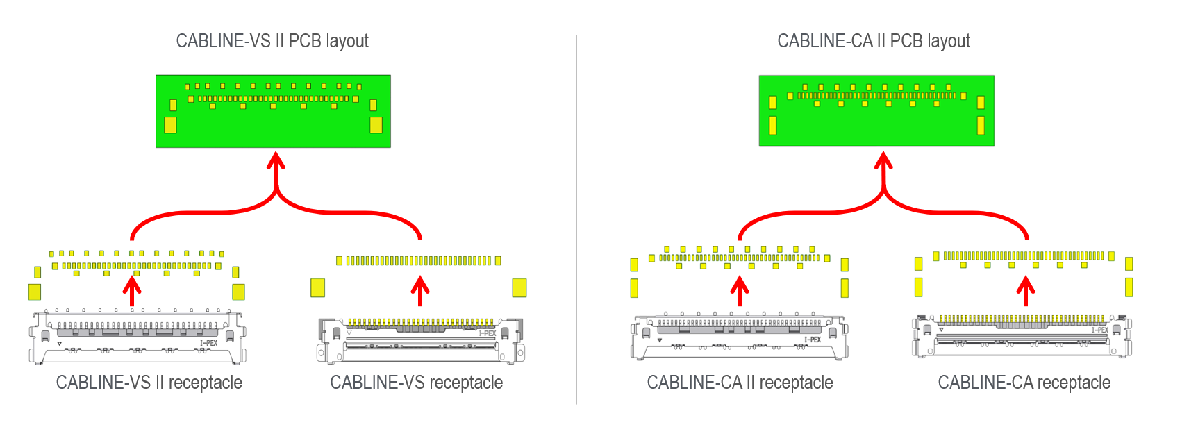Article-Next-Gen-Panel-Connectors-Fig5_E