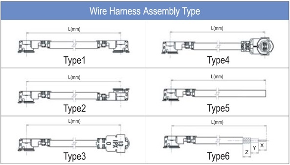 MHF harness types-1