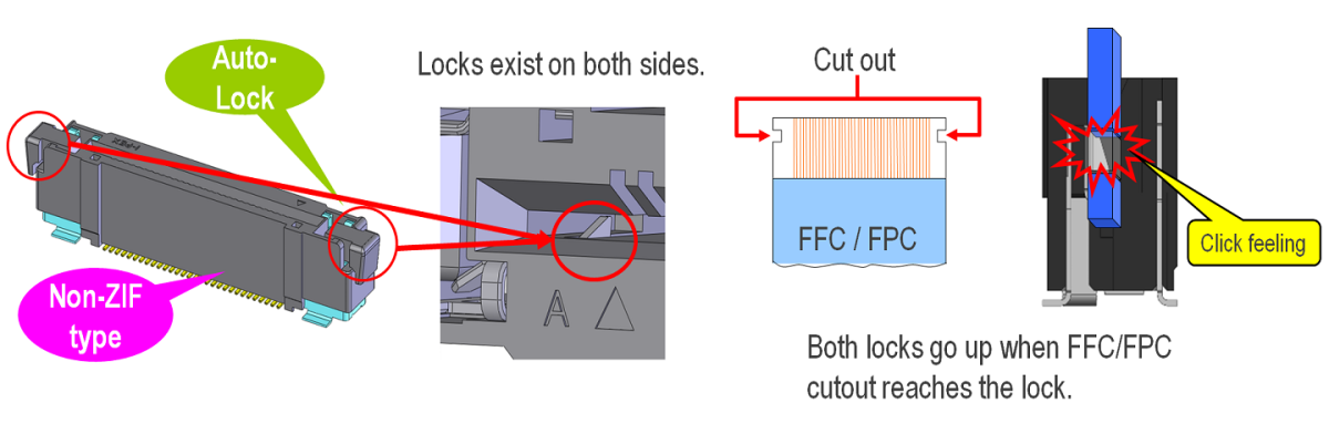 Easy and Reliable Mating Operation by Non-ZIF and Auto-lock Structures