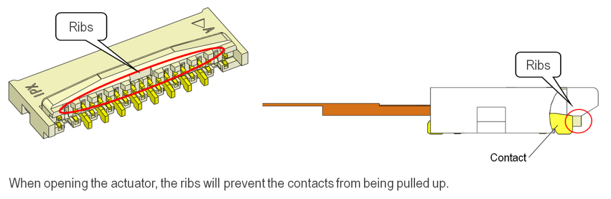 Structure to Prevent Contact Distortion