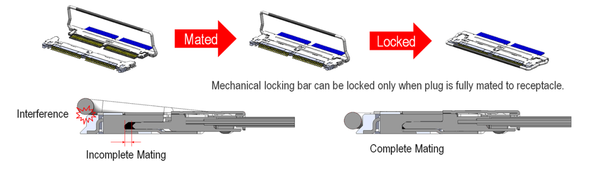 CABLINE-CAL Mechanical Locking Bar Prevents Incomplete Mating and Back-out/Un-mating