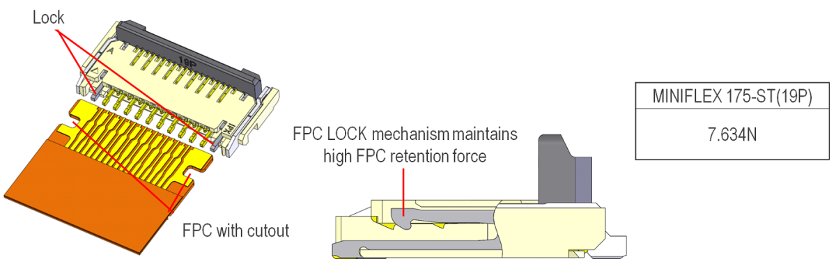 High FPC Retention Force with Additional Mechanical Lock