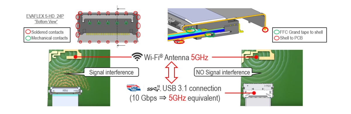 360-degree fully-shielded with multi-point grounds prevent EMI leakage