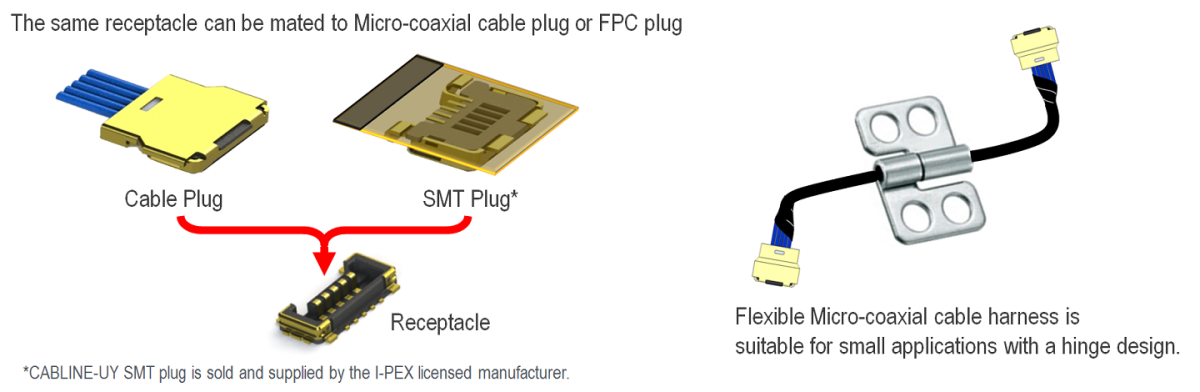 CABLINE-UY_2-way plug options (Cable plug and FPC SMT plug)