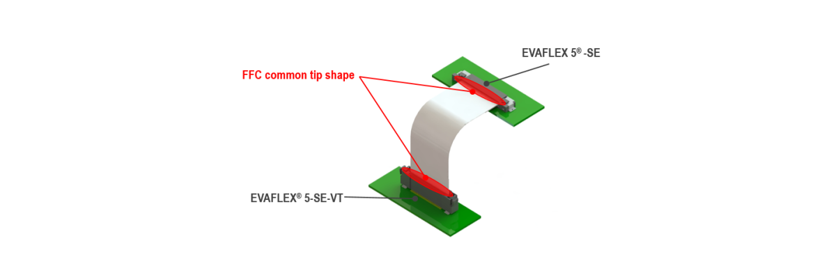 Horizontal mate type using same FFC option available (EVAFLEX® 5-SE)