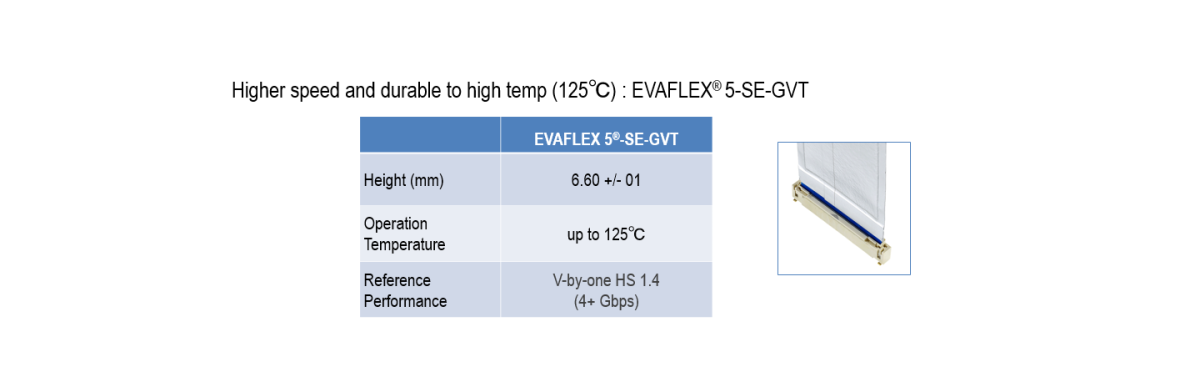 Scalable EVAFLEX® family:auto-lock connector with many other option available