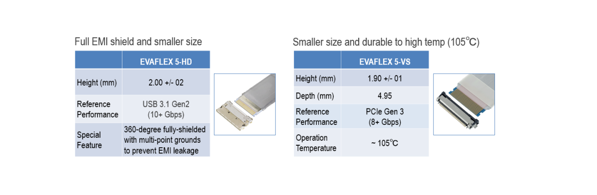 Scalable EVAFLEX® family : Auto-lock connector with many other options available